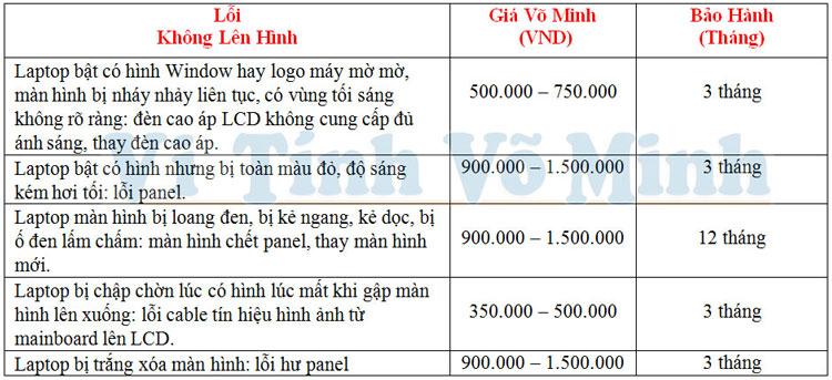 loi_laptop_khong_len_hinh
