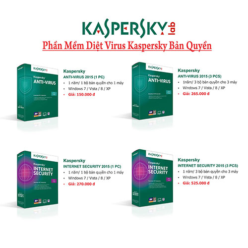 kaspsersky-antivurs-1pc