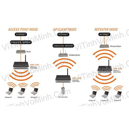 dlink-wifi-dir-600l